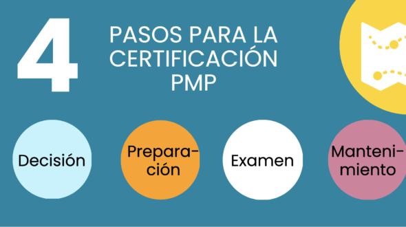 Pasos para la certificación PMP